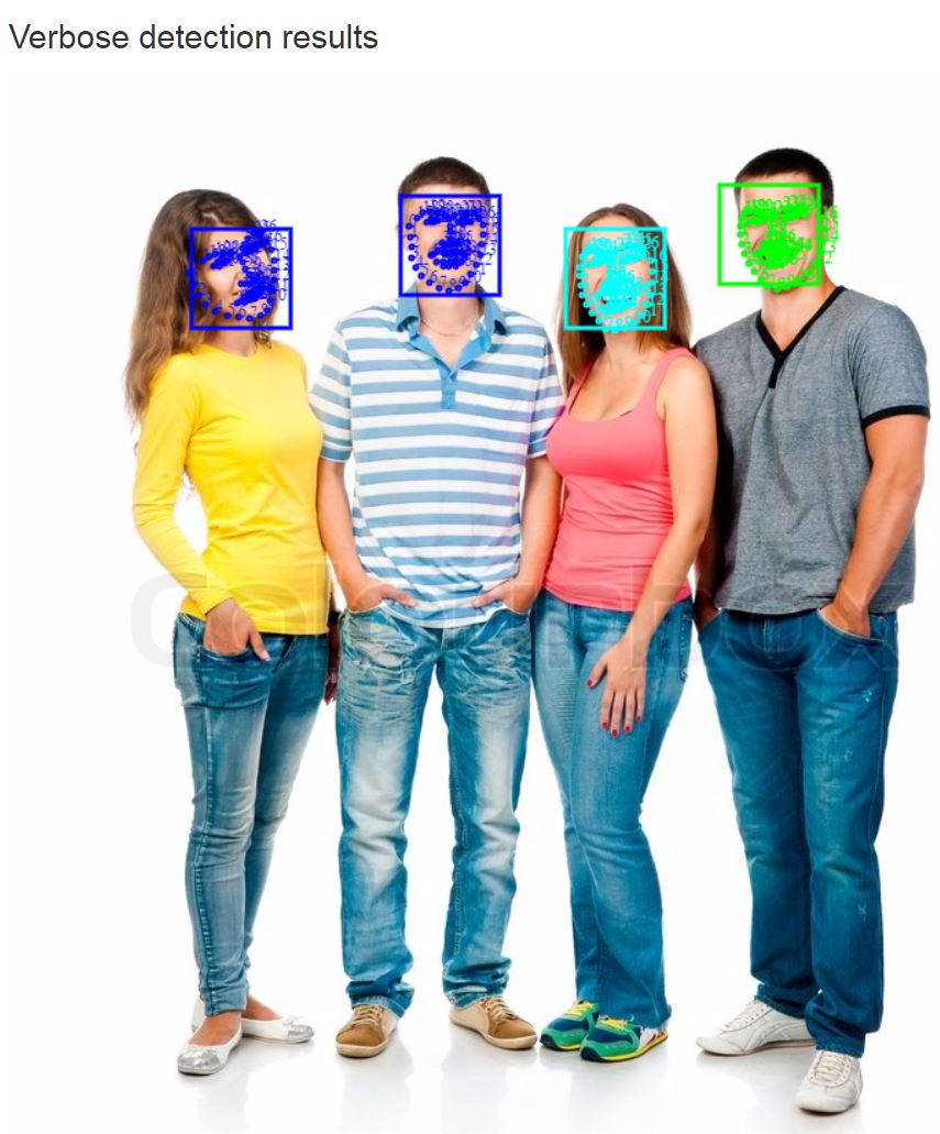 multiplefaces